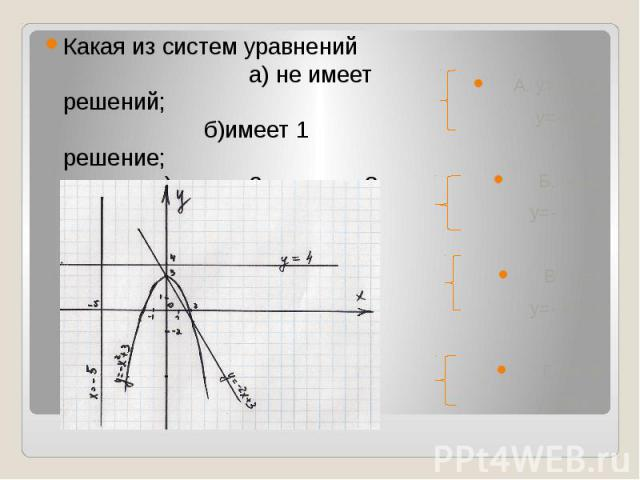 Какая из систем уравнений а) не имеет решений; б)имеет 1 решение; в) имеет 2 решения?