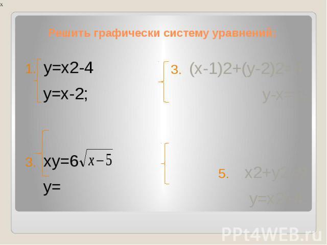 Решить графически систему уравнений:у=х2-4 у=х-2; ху=6 у= (х-1)2+(у-2)2=4 у-х=3;х2+у2=9 у=х2+4.