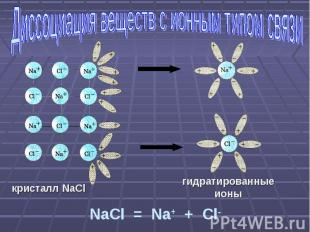 Диссоциация веществ с ионным типом связи кристалл NaCl NaCl = Na+ + Cl-