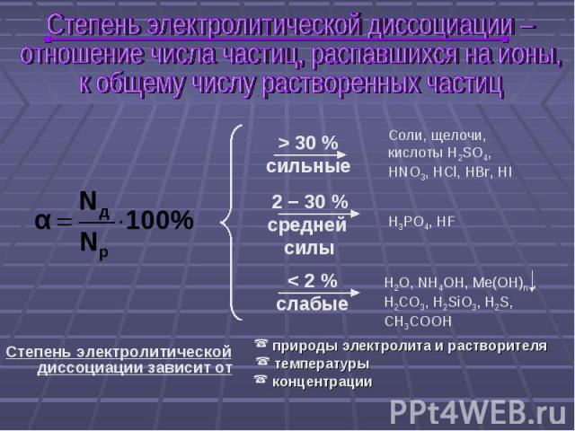 Степень электролитической диссоциации – отношение числа частиц, распавшихся на ионы, к общему числу растворенных частиц > 30 %сильные 2 − 30 %средней силы < 2 %слабые Соли, щелочи, кислоты H2SO4, HNO3, HCl, HBr, HI H2O, NH4OH, Me(OH)n , H2CO3, H2SiO…