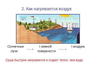 2. Как нагревается воздух Солнечные t земной t воздуха лучи поверхности Суша быс