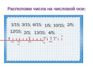 Расположи числа на числовой оси: