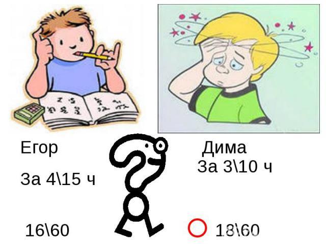 Егор За 4\15 ч 16\60 За 3\10 ч 18\60