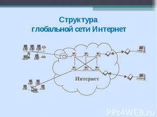 Структура глобальной сети Интернет