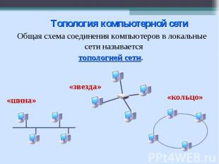 Топология компьютерной сети Общая схема соединения компьютеров в локальные сети