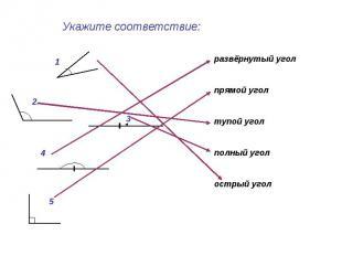 Укажите соответствие: развёрнутый уголпрямой уголтупой угол полный уголострый уг