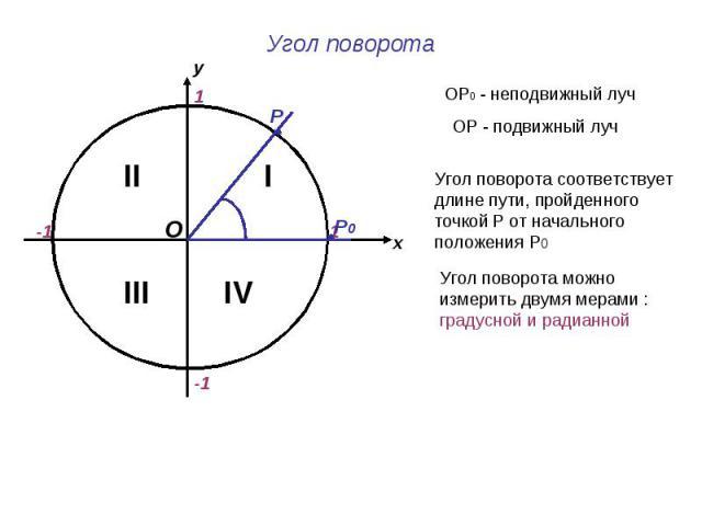 Угол поворота ОР0 - неподвижный луч ОР - подвижный луч Угол поворота соответствует длине пути, пройденного точкой Р от начального положения Р0 Угол поворота можно измерить двумя мерами : градусной и радианной