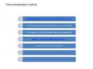 Список литературы и сайтов Презентацияк уроку по природоведению (5 класс) на те
