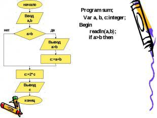 Program sum; Var a, b, c:integer; Begin readln(a,b); if a>b then