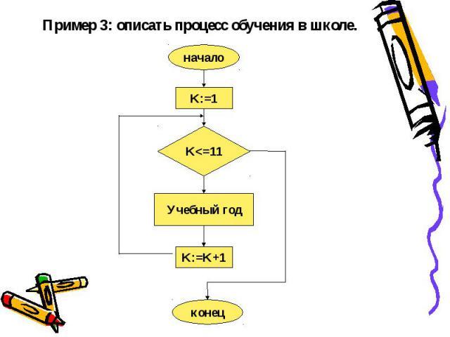 Пример 3: описать процесс обучения в школе.