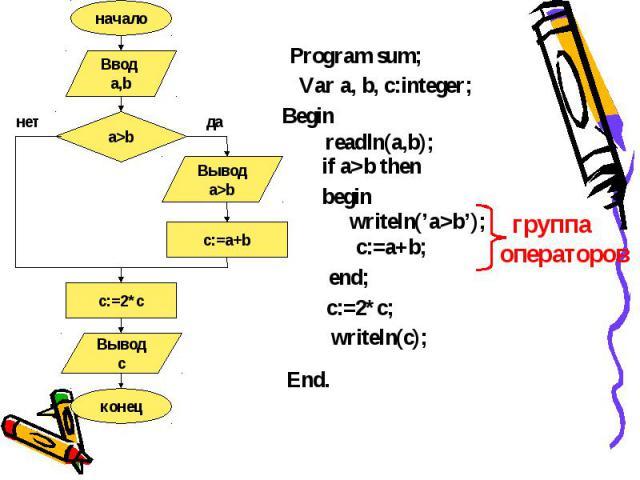 Program sum; Var a, b, c:integer; Begin readln(a,b); if a>b then writeln('a>b'); c:=a+b; end; c:=2*c; writeln(c); группаоператоров