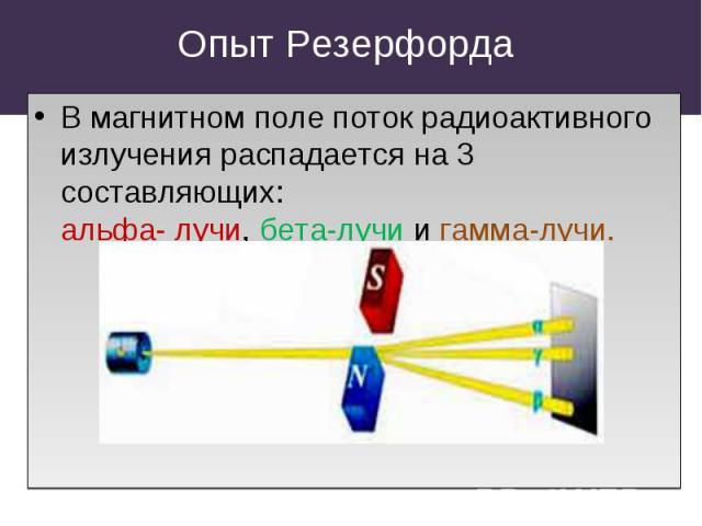 В магнитном поле поток радиоактивного излучения распадается на 3 составляющих:альфа- лучи, бета-лучи и гамма-лучи.