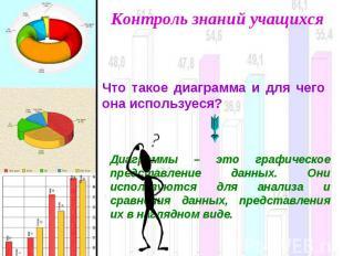 Контроль знаний учащихся Что такое диаграмма и для чего она используеся? Диаграм