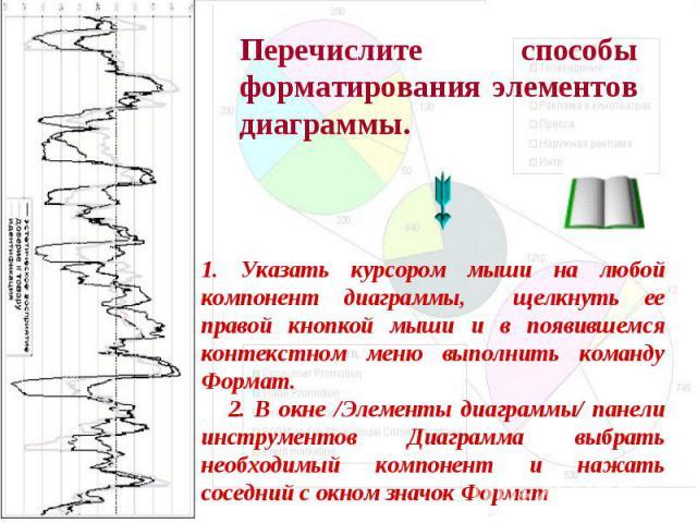 Перечислите способы форматирования элементов диаграммы. 1. Указать курсором мыши на любой компонент диаграммы, щелкнуть ее правой кнопкой мыши и в появившемся контекстном меню выполнить команду Формат. 2. В окне /Элементы диаграммы/ панели инструмен…