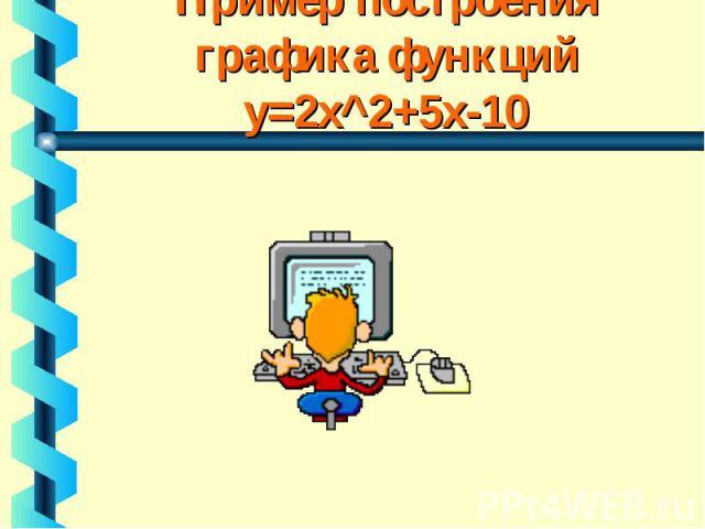 Пример построения графика функций y=2x^2+5x-10