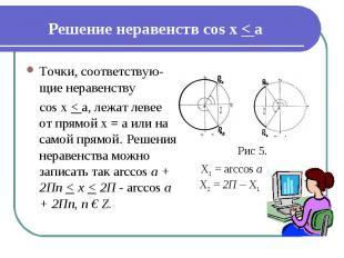 Решение неравенств cos x < а Точки, соответствую-щие неравенству cos x < а, лежа