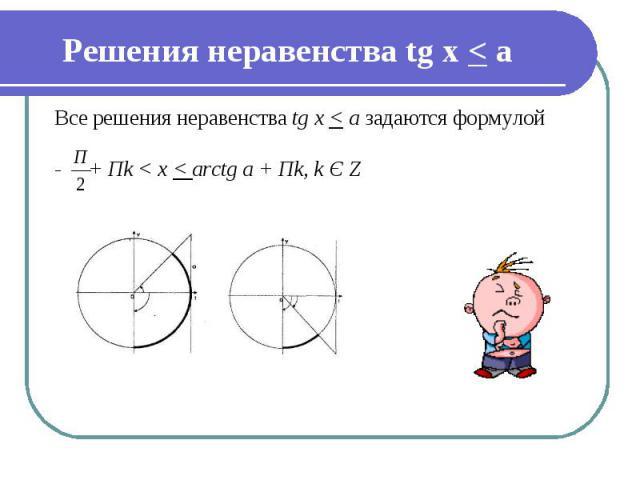 Решения неравенства tg х < а Все решения неравенства tg x < a задаются формулой- + Пk < x < arctg a + Пk, k Є Z