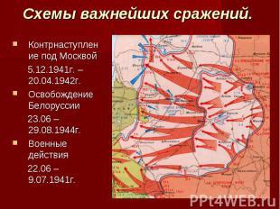 Схемы важнейших сражений. Контрнаступление под Москвой 5.12.1941г. – 20.04.1942г