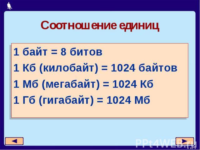 Соотношение единиц 1 байт = 8 битов1 Кб (килобайт) = 1024 байтов1 Мб (мегабайт) = 1024 Кб1 Гб (гигабайт) = 1024 Мб
