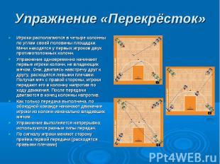 Упражнение «Перекрёсток» Игроки располагаются в четыре колонны по углам своей по