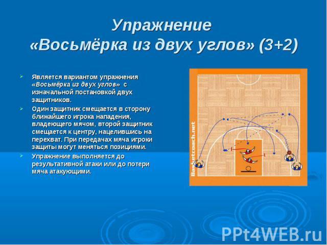 Упражнение «Восьмёрка из двух углов» (3+2) Является вариантом упражнения «Восьмёрка из двух углов» с изначальной постановкой двух защитников.Один защитник смещается в сторону ближайшего игрока нападения, владеющего мячом, второй защитник смещается к…