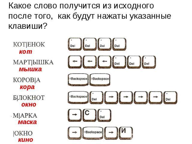 Какое слово получится из исходного после того, как будут нажаты указанные клавиши?