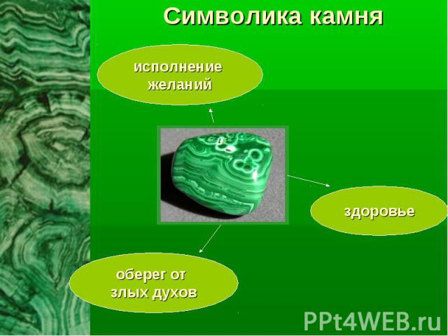 Символика камня