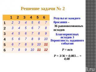 Решение задачи № 2 Результат каждого бросания – 36 равновозможных исходов Благоп