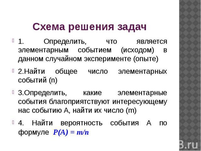 1. Определить, что является элементарным событием (исходом) в данном случайном эксперименте (опыте)2.Найти общее число элементарных событий (n)3.Определить, какие элементарные события благоприятствуют интересующему нас событию А, найти их число (m)4…