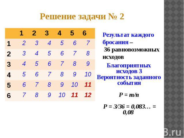 Решение задачи № 2 Результат каждого бросания – 36 равновозможных исходов Благоприятных исходов 3Вероятность заданного событияР = т/п Р = 3/36 = 0,083… = 0,08