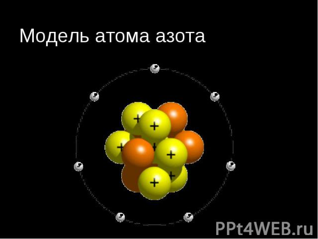 Электроотрицательный атом азота способствует индуктивной поляризации молекулы пиридина в результате смещения электронной плотности преимущественно по σ-связям.