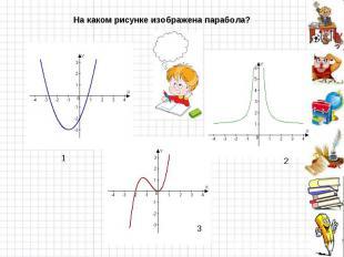 На каком рисунке изображена парабола?