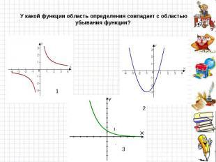 У какой функции область определения совпадает с областью убывания функции?