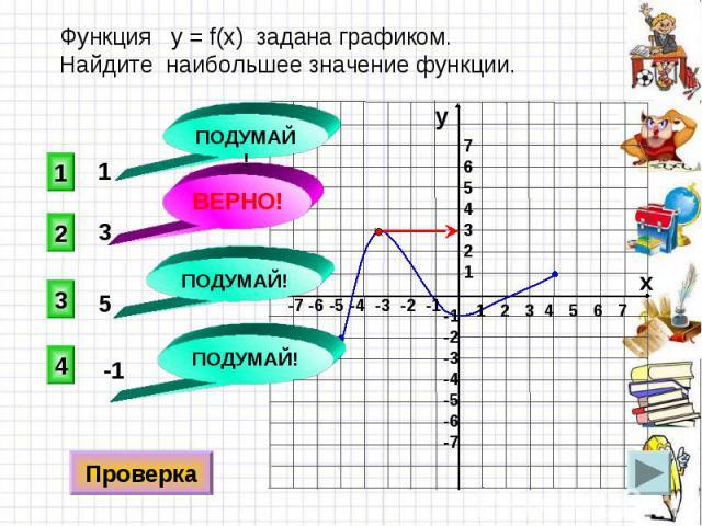 Функция у = f(x) задана графиком. Найдите наибольшее значение функции.