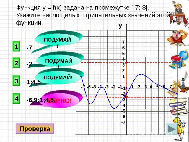 Функция y = f(x) задана на промежутке [-7; 8]. Укажите число целых отрицательных значений этой функции.