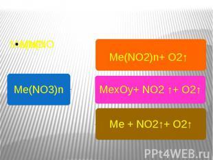 Me(NO3)nMe(NO2)n+ O2↑ MexOy+ NO2 ↑+ O2↑Ме + NO2↑+ O2↑