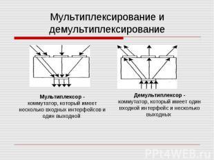 Мультиплексирование и демультиплексирование Мультиплексор -коммутатор, который и