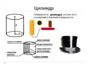 Цилиндр Поверхность цилиндра состоит из 2 оснований и боковой поверхности.