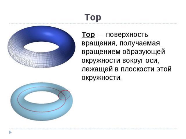 Тор — поверхность вращения, получаемая вращением образующей окружности вокруг оси, лежащей в плоскости этой окружности.