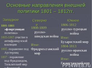 Основные направления внешней политики 1801 – 1812гг. 1801-1803 «флиртующая полит