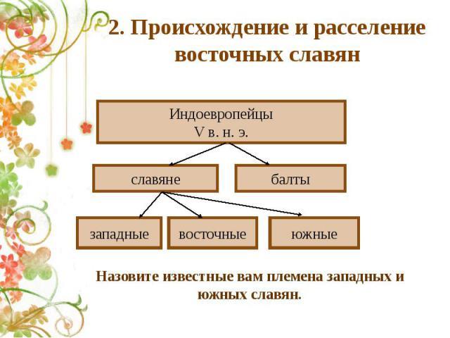 2. Происхождение и расселение восточных славян Назовите известные вам племена западных и южных славян.