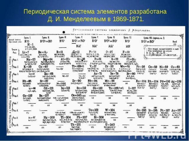 Периодическая система элементов разработана Д. И. Менделеевым в 1869-1871.
