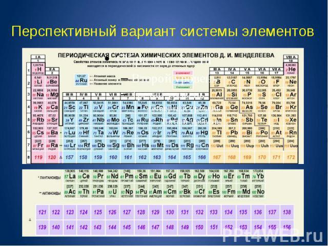 Перспективный вариант системы элементов