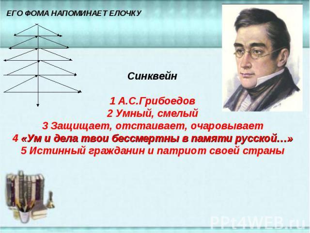 Синквейн1 А.С.Грибоедов2 Умный, смелый3 Защищает, отстаивает, очаровывает4 «Ум и дела твои бессмертны в памяти русской…»5 Истинный гражданин и патриот своей страны