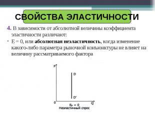 4. В зависимости от абсолютной величины коэффициента эластичности различают:E =