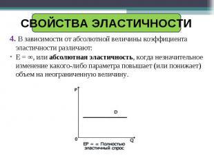 Свойства эластичности 4. В зависимости от абсолютной величины коэффициента эласт