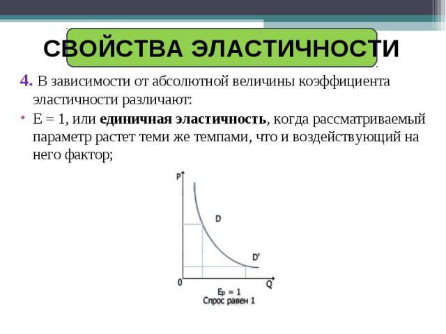 Свойства эластичности 4. В зависимости от абсолютной величины коэффициента эластичности различают:E = 1, илиединичная эластичность, когда рассматриваемый параметр растет теми же темпами, что и воздействующий на него фактор;