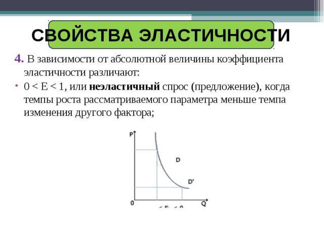 Свойства эластичности 4. В зависимости от абсолютной величины коэффициента эластичности различают:0 < E < 1, илинеэластичныйспрос (предложение), когда темпы роста рассматриваемого параметра меньше темпа изменения другого фактора;