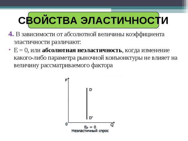 4. В зависимости от абсолютной величины коэффициента эластичности различают:E = 0, илиабсолютная неэластичность, когда изменение какого-либо параметра рыночной конъюнктуры не влияет на величину рассматриваемого фактора