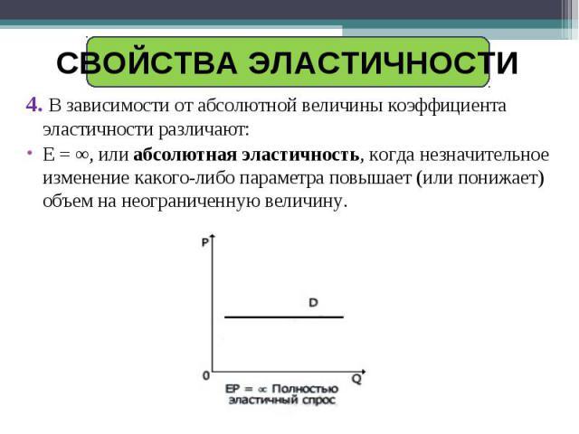 Свойства эластичности 4. В зависимости от абсолютной величины коэффициента эластичности различают:E = ∞, илиабсолютная эластичность, когда незначительное изменение какого-либо параметра повышает (или понижает) объем на неограниченную величину.